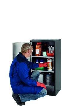 Armario para productos químicos con una altura de 110 cm y 54 cm de ancho